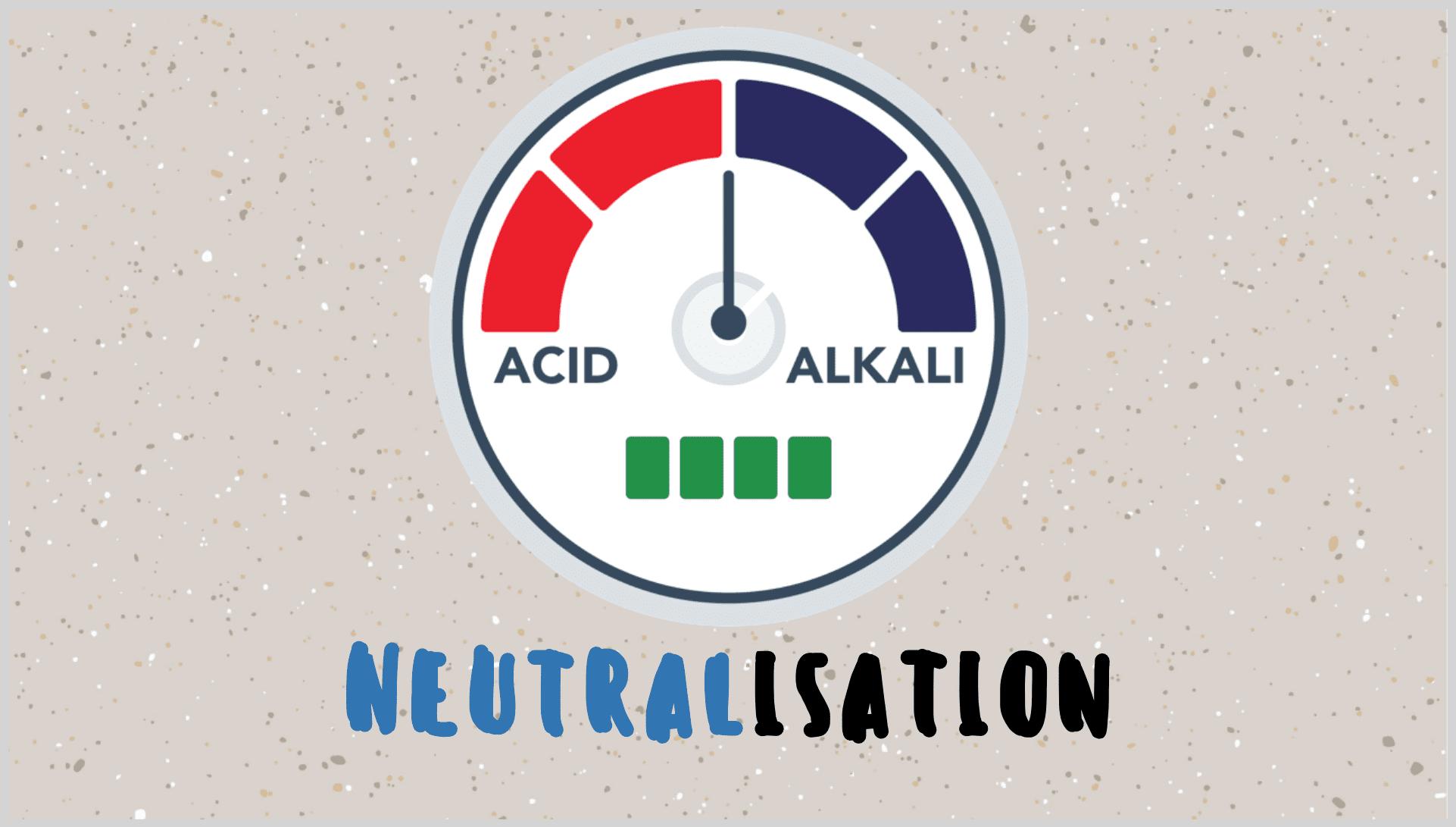 Year 9 - Neutralisation Presentation